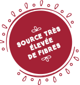 source-tres-elevee-de-fibres-pastille